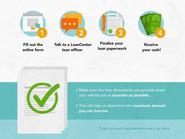 Car Title Loans | Best Auto Title Loan Online | LoanCenter