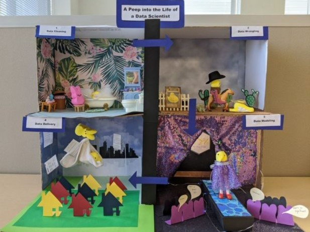 The Winners of The World's Finest Science-Themed Peeps Diorama Contest 2020