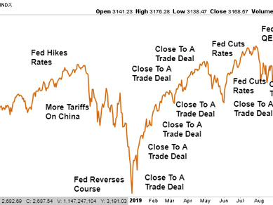 """The Art Of The Deal"" & How To Lose A ""Trade War"""