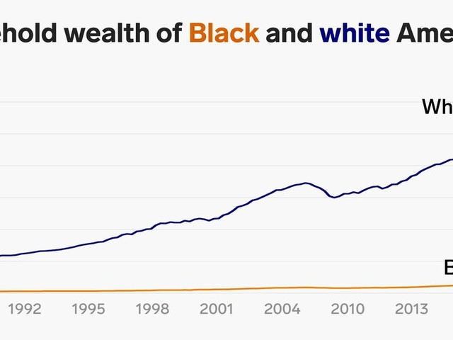 26 simple charts to show friends and family who aren't convinced racism is still a problem in America
