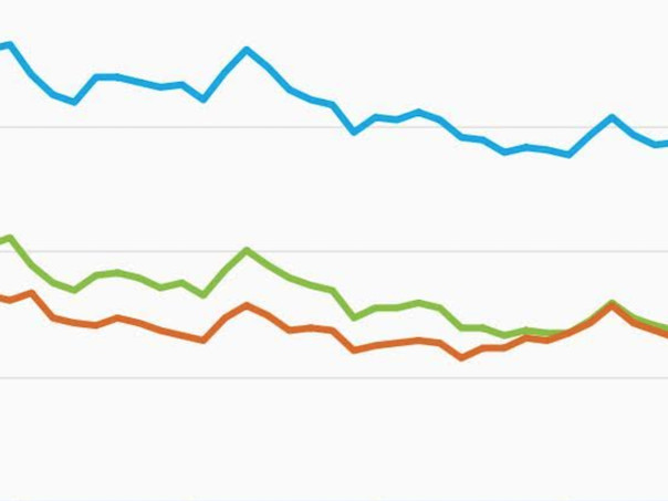 Freddie Mac: Mortgage rates increase for second consecutive week