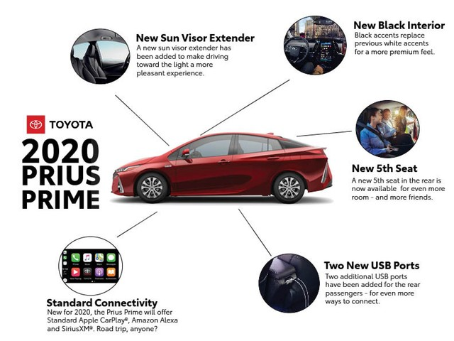 Toyota Announces 2020 Prius Prime With CarPlay Support
