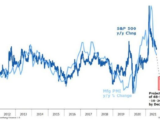 """""""Ice Is Coming"""": Morgan Stanley Warns Odds Of """"Destructive"""" 20%+ Correction Are Rising"""