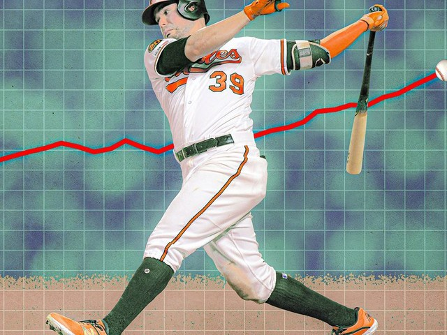 Will the Shortened Season Stop MLB's Unrelentingly Rising Strikeout Rate?
