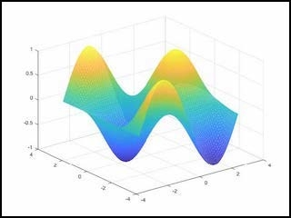 6.057 Introduction to MATLAB (MIT)