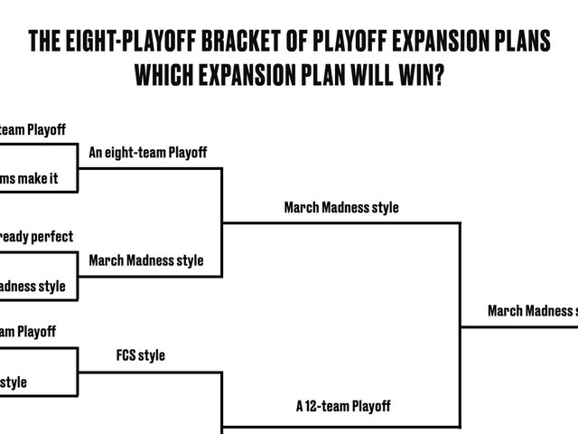 The supreme Playoff expansion plan, according to the voting public