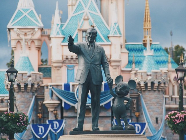 The Finger Gestures of Disney