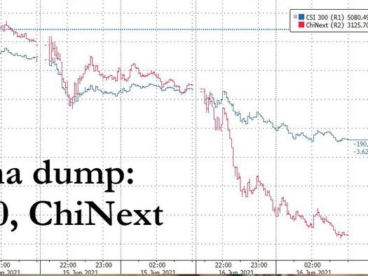 China Stocks Tumble After Beijing Cracks Down On Commodity Prices, Econ Data Miss Across The Board