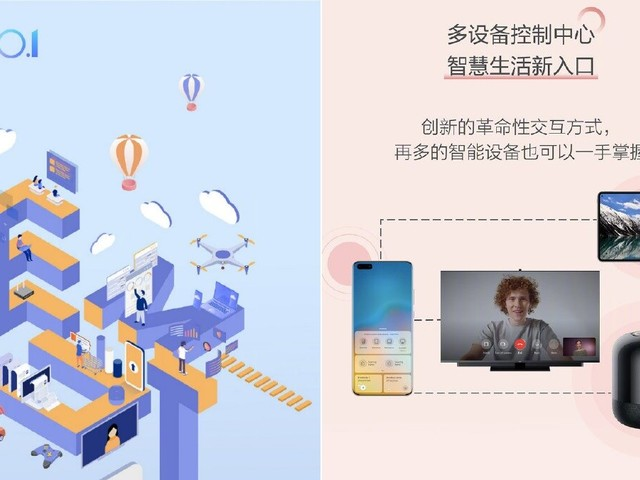 Huawei Announces EMUI 10.1 Update Schedule, Reveals New Features