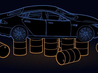 Visualizing How Much Oil Is In An Electric Vehicle?