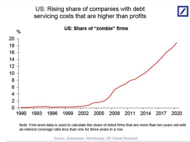 "The Circle Of Death: Bankrupt Companies ""Unfile"" To Receive Government Bailouts, Then Immediately File Again"