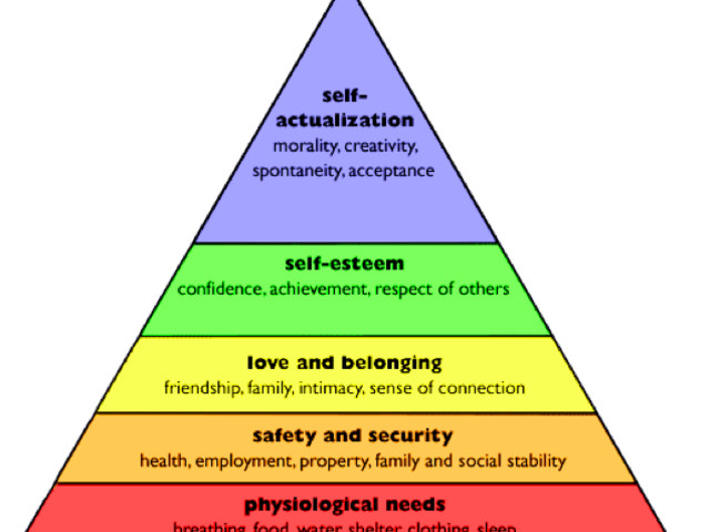 What Does Self-Actualization Mean?