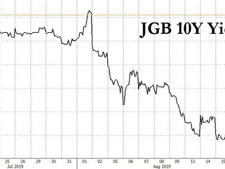 BOJ Cuts Purchases Of 5-10 Year Bonds For The First Time Since December
