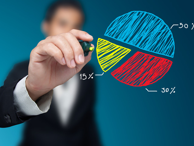 What is Market Share & How to Calculate It