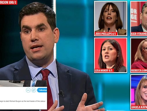 Richard Burgon refuses to rule out a bid for Labour leadership bid but is ruthlessly mocked