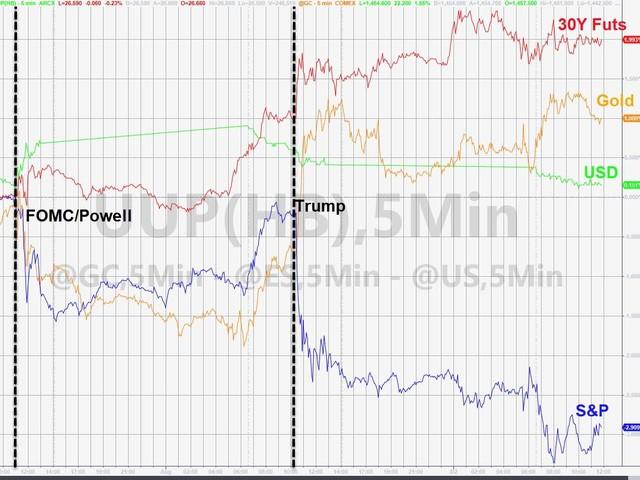 Stocks Suffer Worst Week Of Year; Beans, Bonds, & The Buck Blitz'd