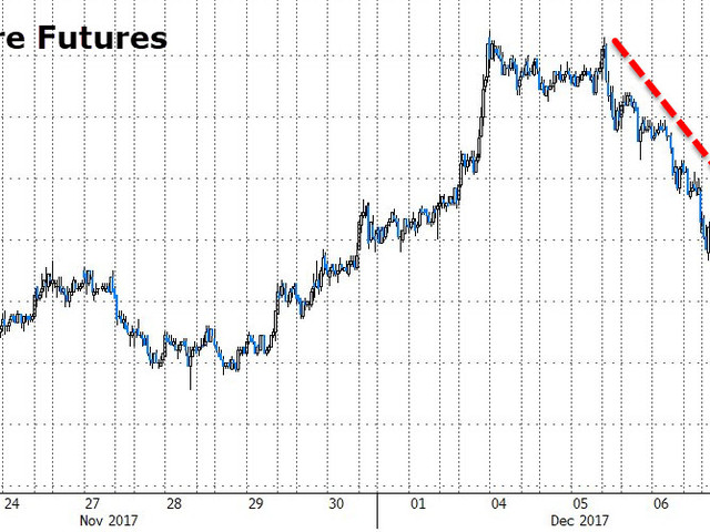 China Commodity Carnage Continued Overnight As Brexit Fears & Bitcoin Cheers Dominate
