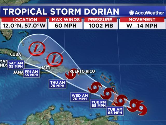 TROPICS: Tropical Storm Dorian forms in the Atlantic