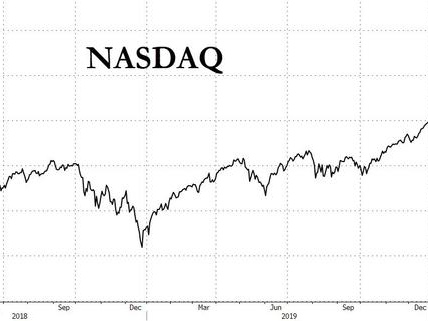"""""""The 1999 Question"""": When Will The Fed Put An End To What BofA Calls An """"Irrational Bull Phase"""""""