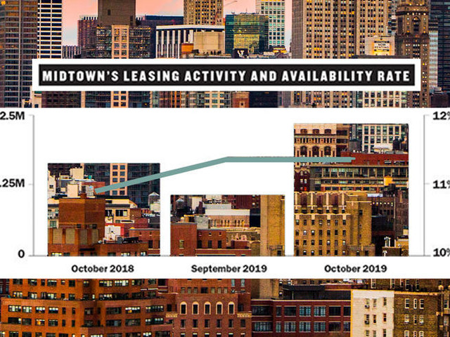 Midtown has LinkedIn to thank for its latest office leasing bump