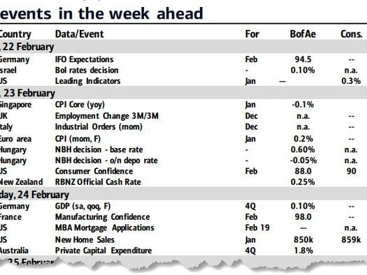 Key Events This Busy Week: Powell, Stimulus And More Inflation Cues