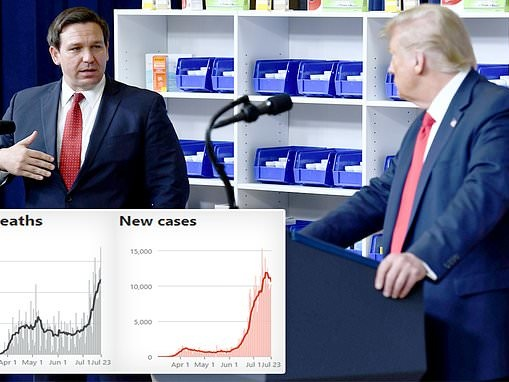 Florida Gov DeSantis joins Trump at White House after record COVID deaths