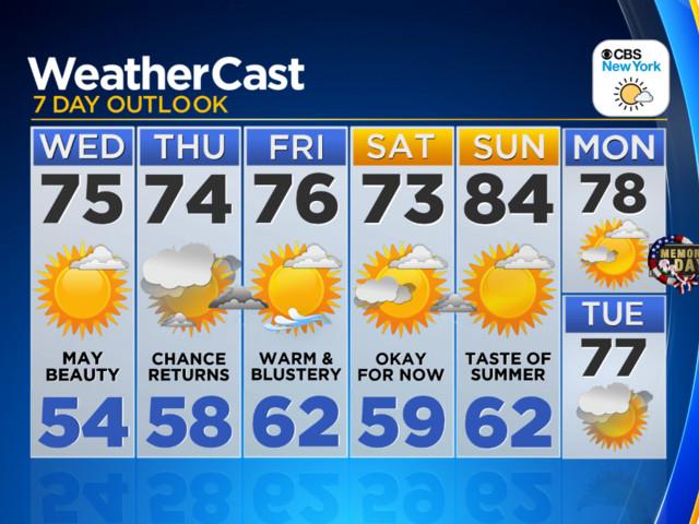 New York Weather: 5/22 Wednesday Forecast