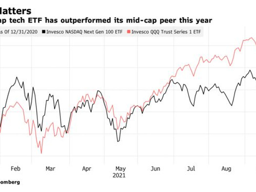 Goldman Launches New Future Tech ETF In Search Of The Next 175,000% Gainer