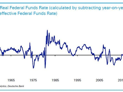 Is Stagflation Here: Comparing The 2020s With The 1970s...