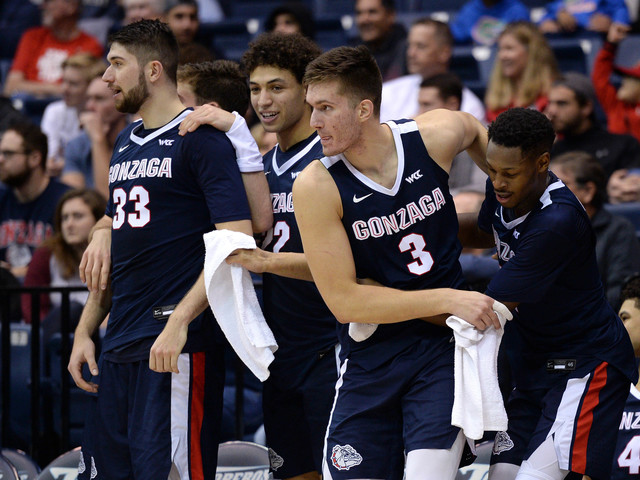Gonzaga still No. 1, but Baylor close behind in USA TODAY Sports men's basketball poll