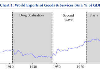 The Third Wave Of Globalization Has Ended