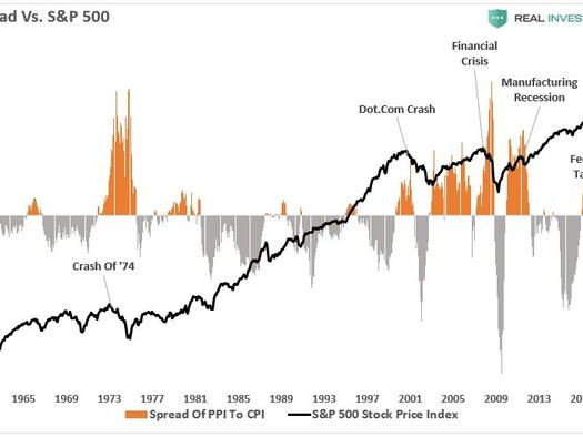 CoT Report Shows Stage Set For Volatility