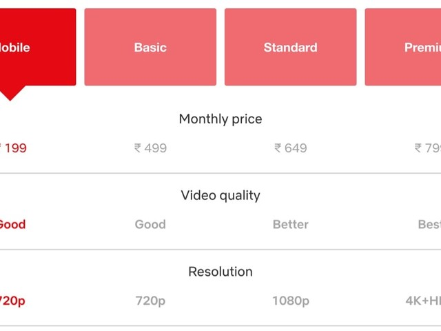 Netflix Tests HD Video Quality Upgrade for Mobile, Basic Plan in India