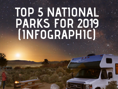 Top 5 National Parks for 2019 (Infographic)