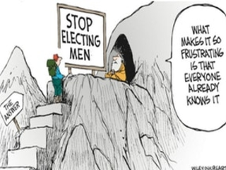 Editorial Cartoon about voting.