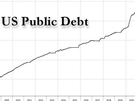 How Much Of A Risk Is The Coming Debt Limit
