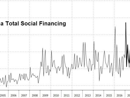 Here Comes The Shanghai Accord 2.0: China Unleashes Gargantuan Credit Injection To Start 2019