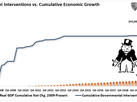 Deficit-Deniers & 40 Years Of Economic Erosion