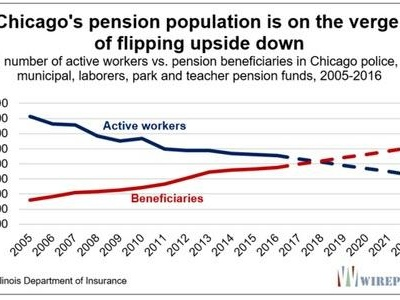 Chicago's Pension Nightmare Is Wreaking Havoc On The City's Housing Market