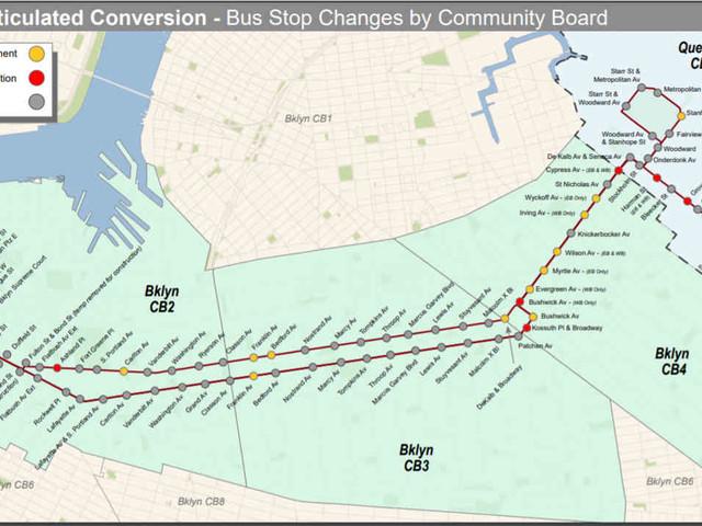 MTA to cut service along B38 bus this fall