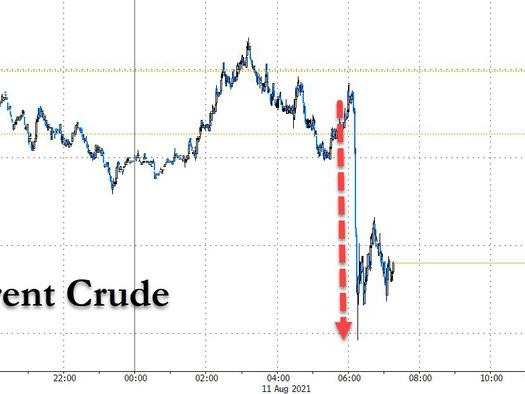 Oil Tumbles After Report Biden Will Call On OPEC To Boost Oil Output