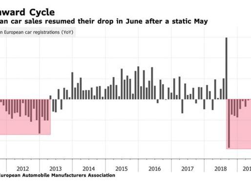 Carmageddon Continues: EU Car Registrations Crater In June
