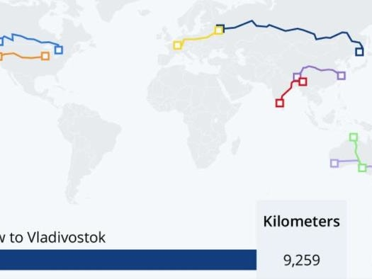 These Are The World's Longest Train Journeys