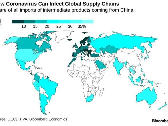 Supply Chain Disruptions Impact On Global Growth: $570 Billion & Growing...