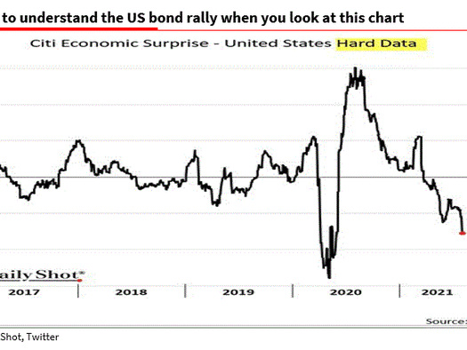 Market Stalls At All-Time Highs Awaiting The Fed
