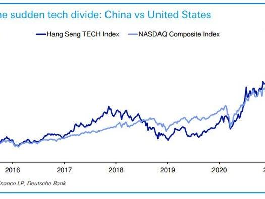 The Tech Bubble Finally Burst... In China