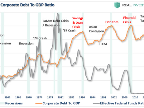 Has The Fed Done It? No More Recessions?