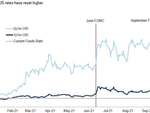 """""""A More Difficult Backdrop Is Emerging"""": 5 Reasons Why Goldman Is Starting To Turn Bearish"""