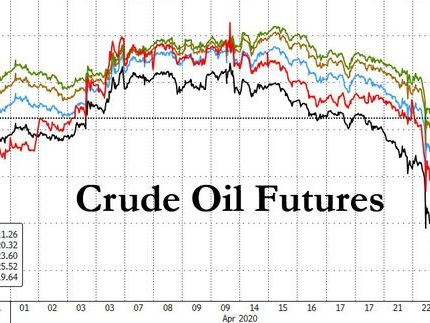 S&P Futures Rebound As Oil Buyers Emerge