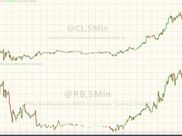 WTI/RBOB Extend Gains After 7th Straight Week Of Crude Draws